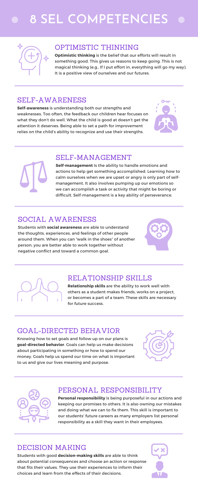Infographic of 8 SEL competencies